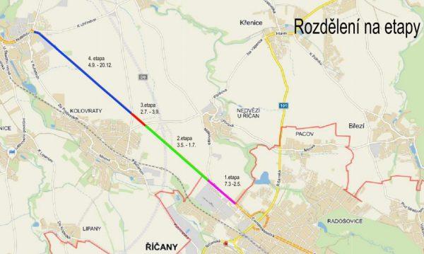 Čtyři etapy opravy silnice Přátelství, které proběhnou od 7. 3 do 20 .12. 2017.